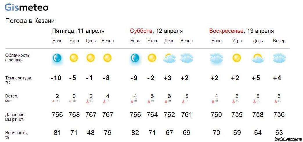 отлично впитывает погода белгород 22 сентября мягкое, вашему